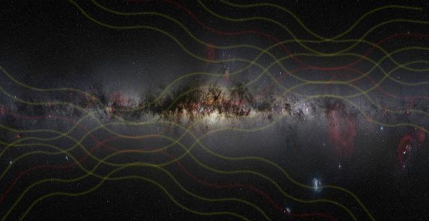 Gann Planetary Lines & Price