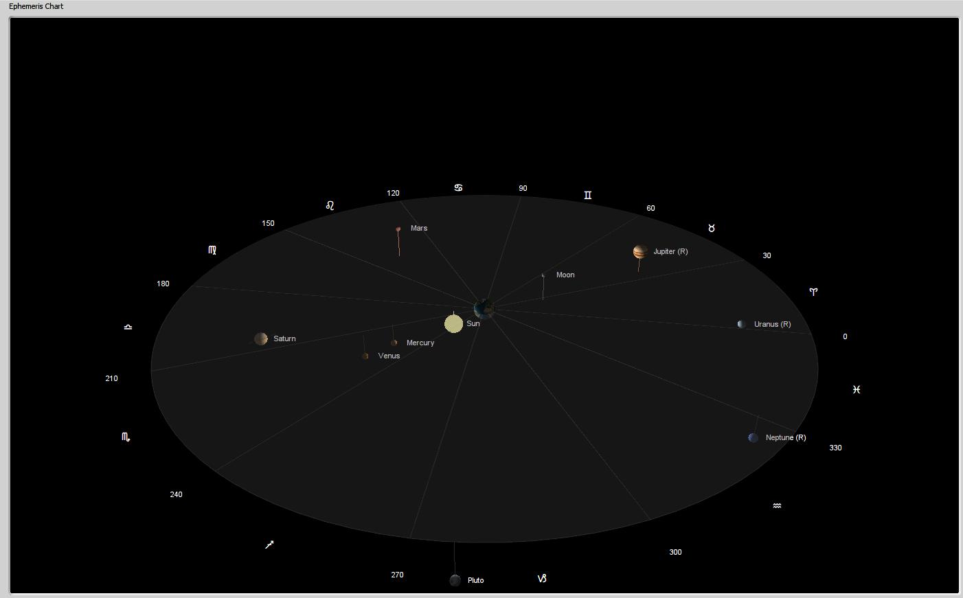 Ephemeris | Astro Analyst